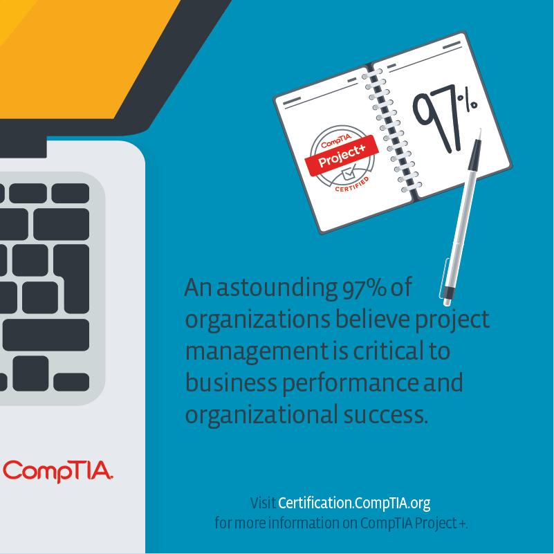An astounding 97 percent of organizations believe project management is critical to business performance and organizational success.