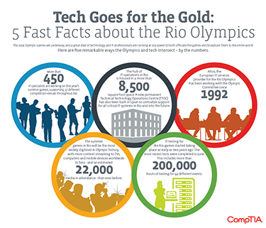 03012-Tech-and-the-Olympics-Content-Graphic_edit