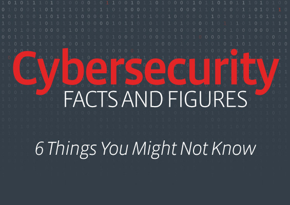Cybersecurity Facts and Figures: 6 Things You Might Not Know