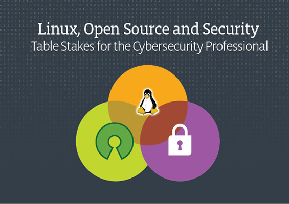 A venn diagram illustrating how Linux, open source and cybersecurity relate
