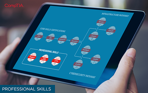 Additional Certifications on the CompTIA Career Pathway - Project+, CTT+ and Cloud Essentials