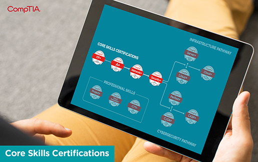 The CompTIA Career Pathway with core skills certifications highlighted