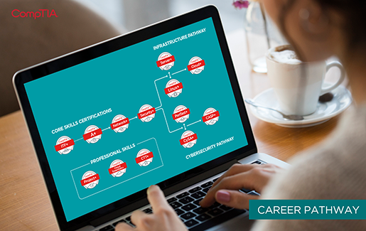 The CompTIA Career Pathway: Find the Path for You
