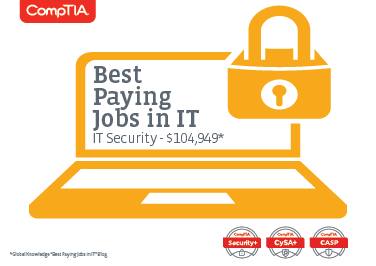 04920 CySA Best Paying Jobs in IT Stat