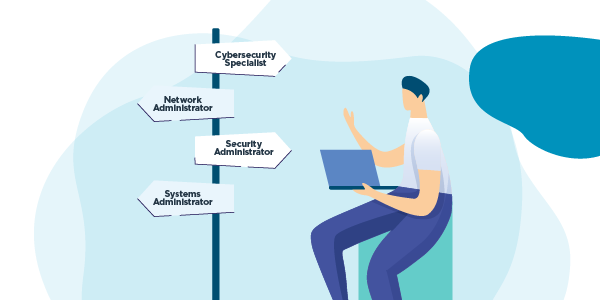 An illustration of an it pro looking at road signs with the jobs cybersecurity specialist, network administrator, security administrator and systems administrator.
