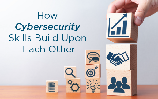 08295 Cybersecurity Skills Blog Image_Blog 515x325