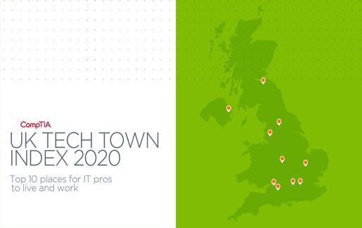 08324 UK Tech Towns General Image Blog Header