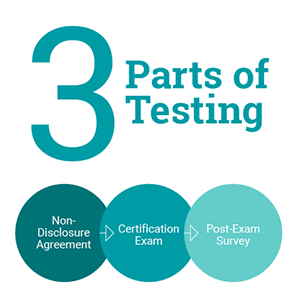 3 Parts of testing: non-disclosure agreement, certification exam, post-exam survey.