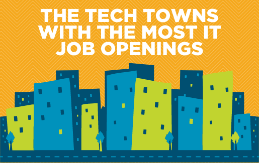 Illustrated skyline with the text The Tech Towns with the most IT job openings.