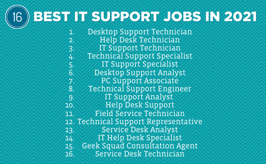 16 best it support jobs (2)