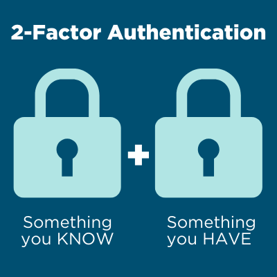 The two most often-used factors in 2FA