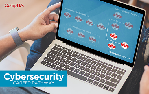 The CompTIA Cybersecurity Career Pathway: The Future of Cybersecurity Is Here