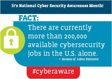 #cyberaware #comptia