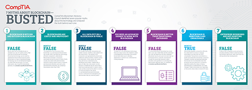blockchain-myths-busted-infographic_full