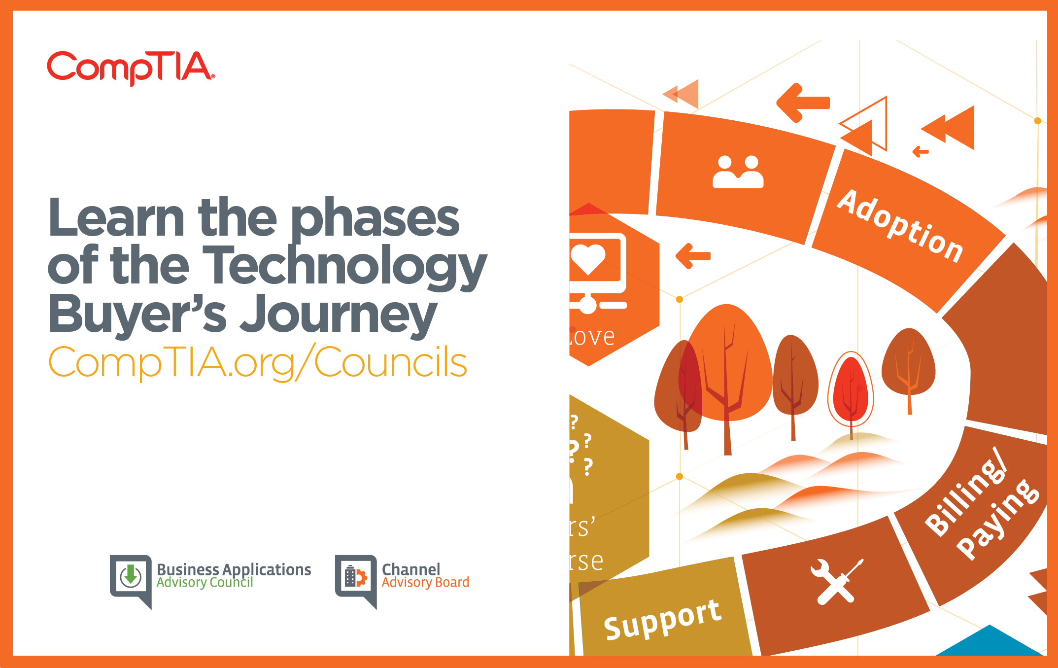 Buyer's Journey Border Blog 515x325