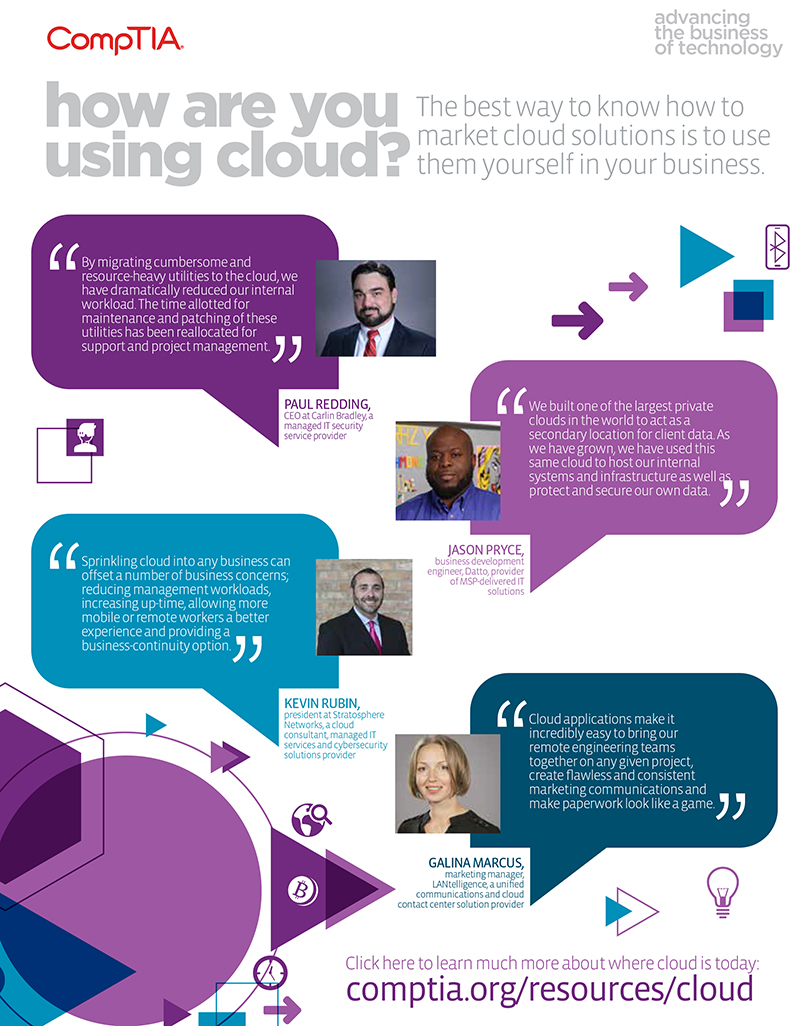 cloud 800