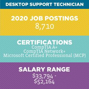 Desktop Support Technician V2 (1)