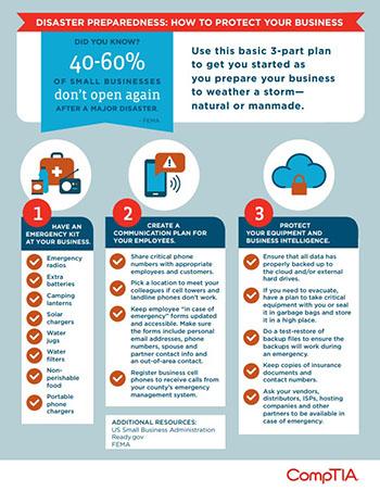Disaster Preparedness Checklist-350