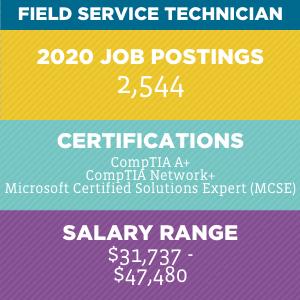 Field Service Technician V2