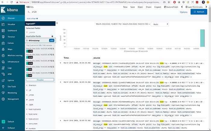 A screenshot of visualizing Zeek logs in Kibana