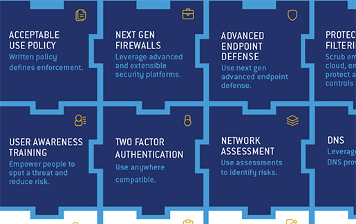 IT Security Commodity 21 Steps Cybersecurity_515