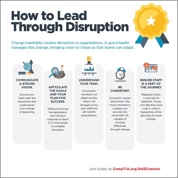 Lead through Disruption