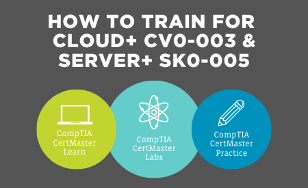 How to train for Cloud+ and Server+ CompTIA CertMaster
