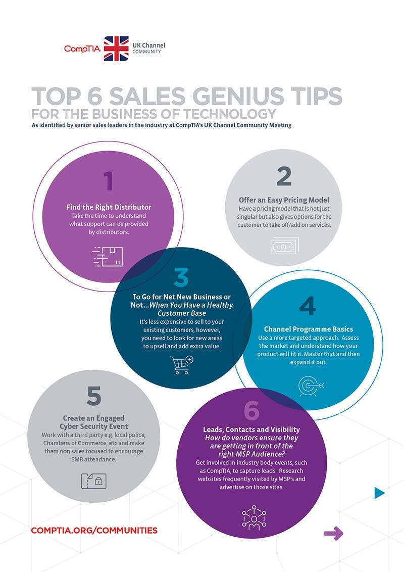 UK Community Sales Genius Tips