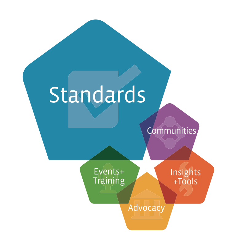 Channel Standards For Managed Print Providers CompTIA