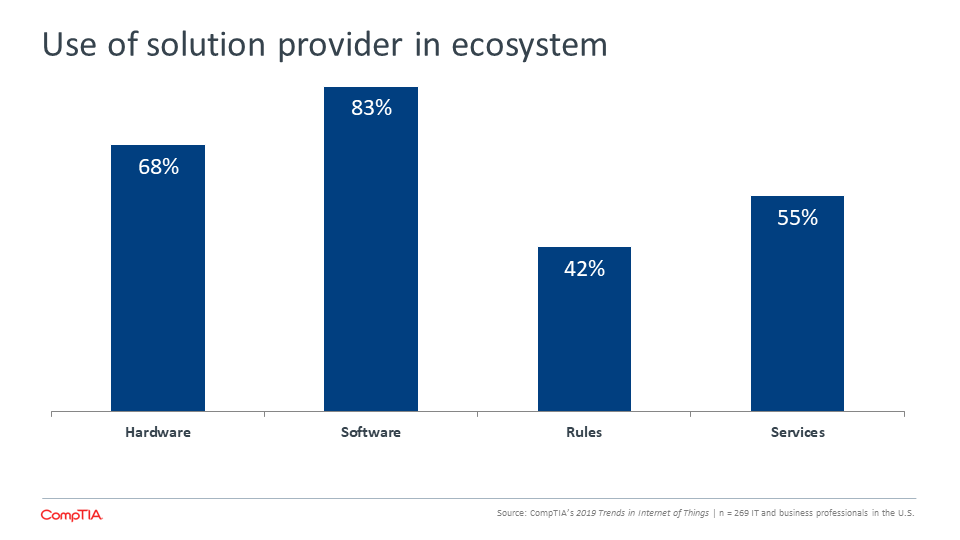 Use of solution provider in ecosystem