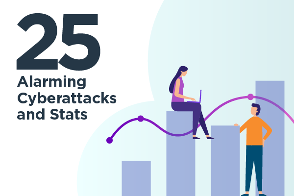 08263 Cyberattacks and Stats_600x400