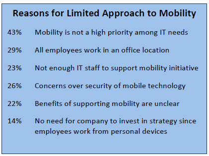 Reasons for Limited Approach to Mobility