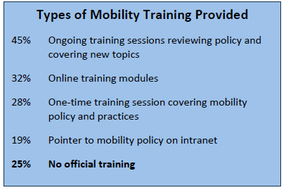 Types of Mobility Training Provided