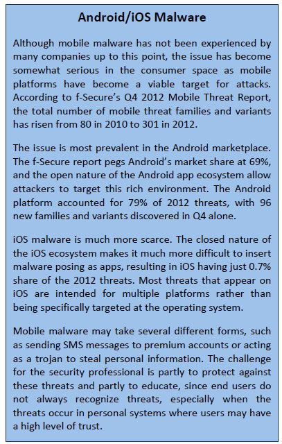 Android/iOS Malware