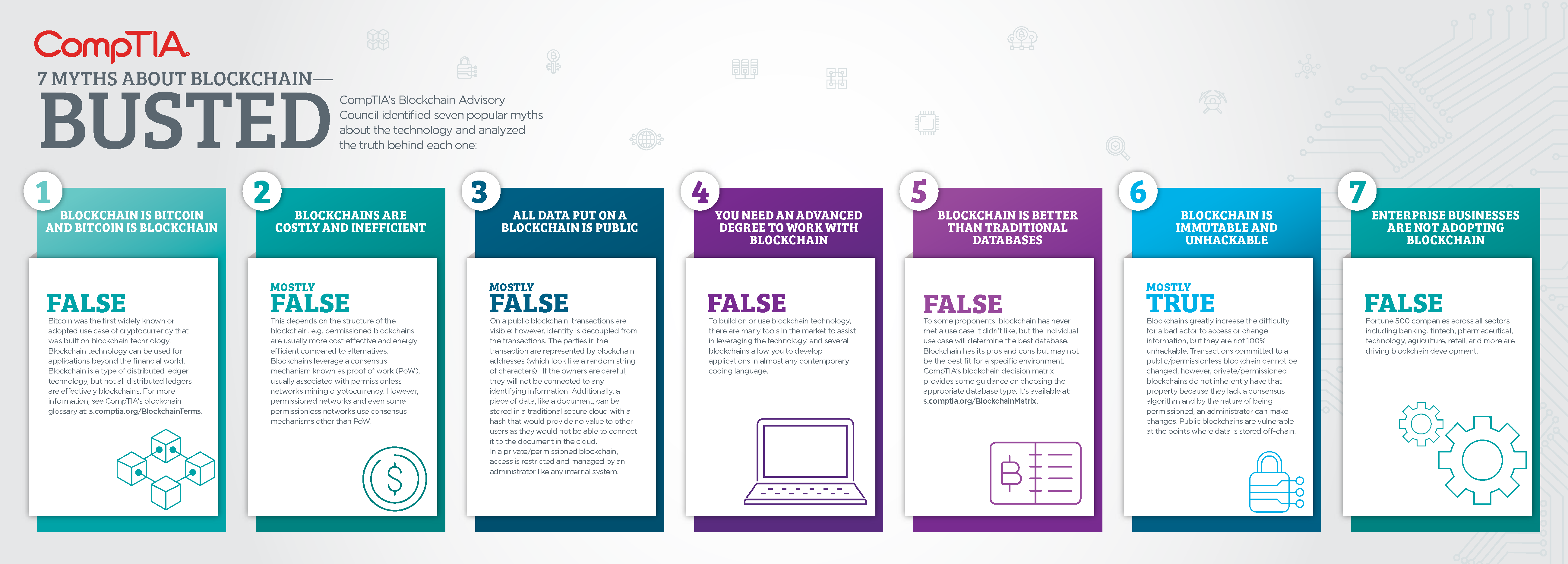 Blockchain Myths Busted Infographic small