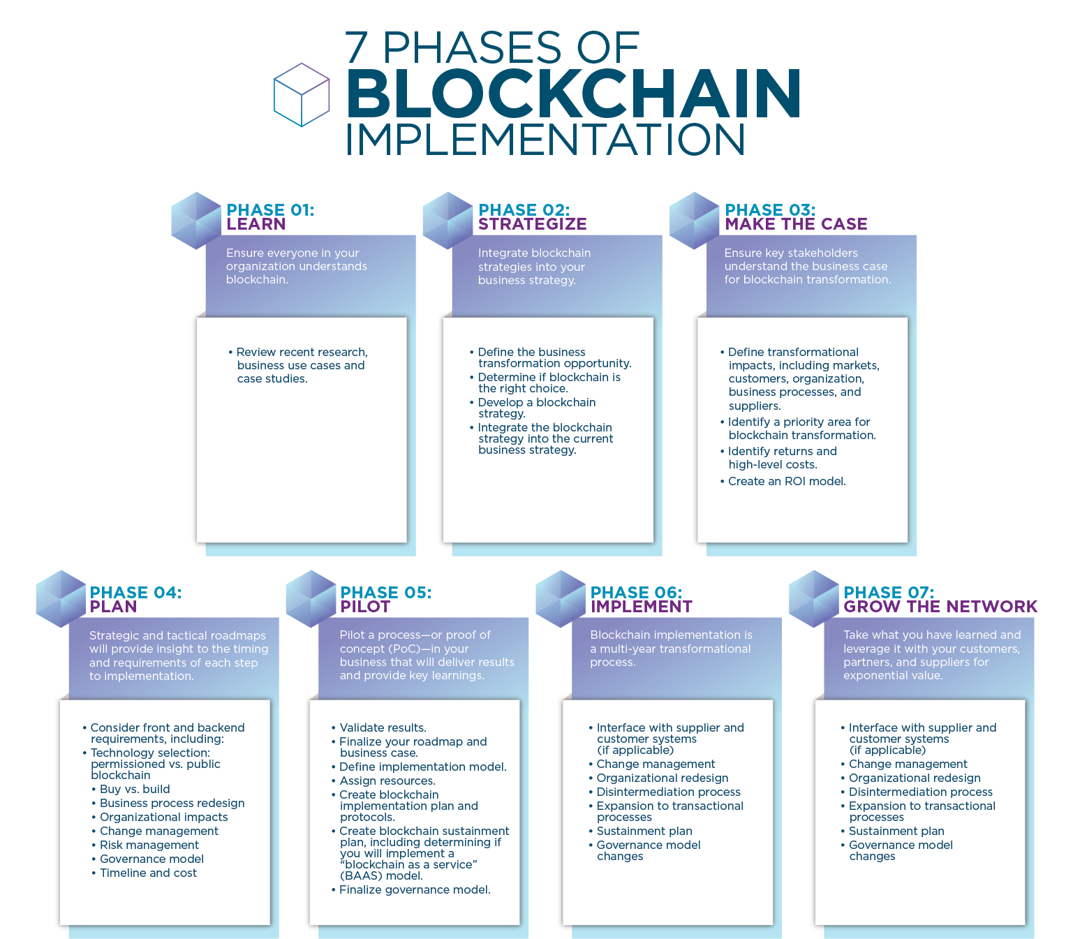 Blockchain Council Infographic_HTML PAGE