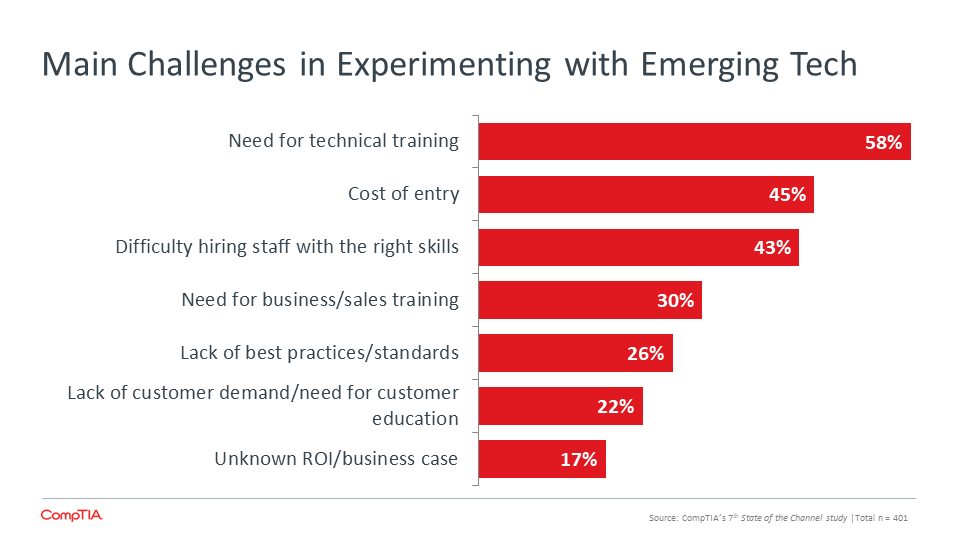 Main Challenges in Experimenting with Emerging Tech