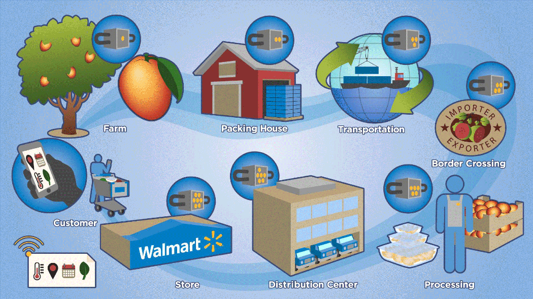 page_13_walmart_infographic