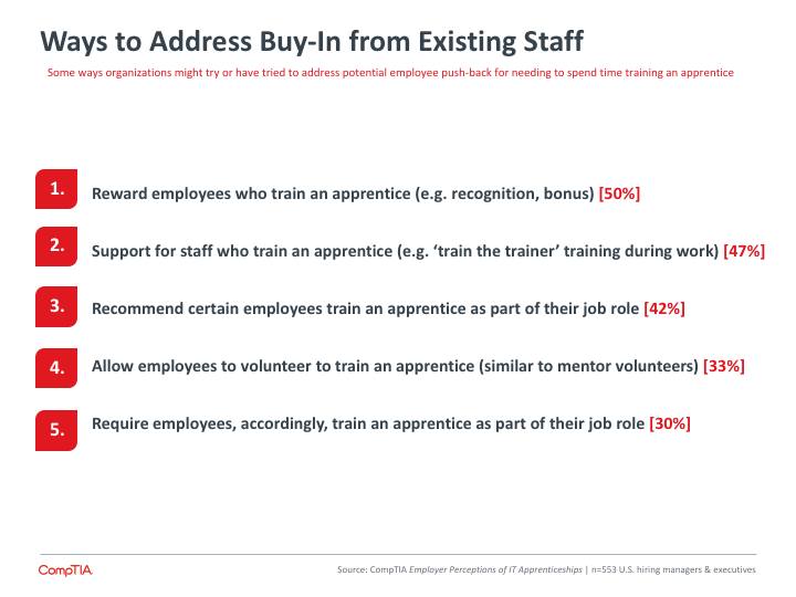 Ways to Address Buy-In from Existing Staff