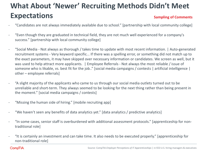 What About Newer Recruiting Methods Didn't Meet Expectations