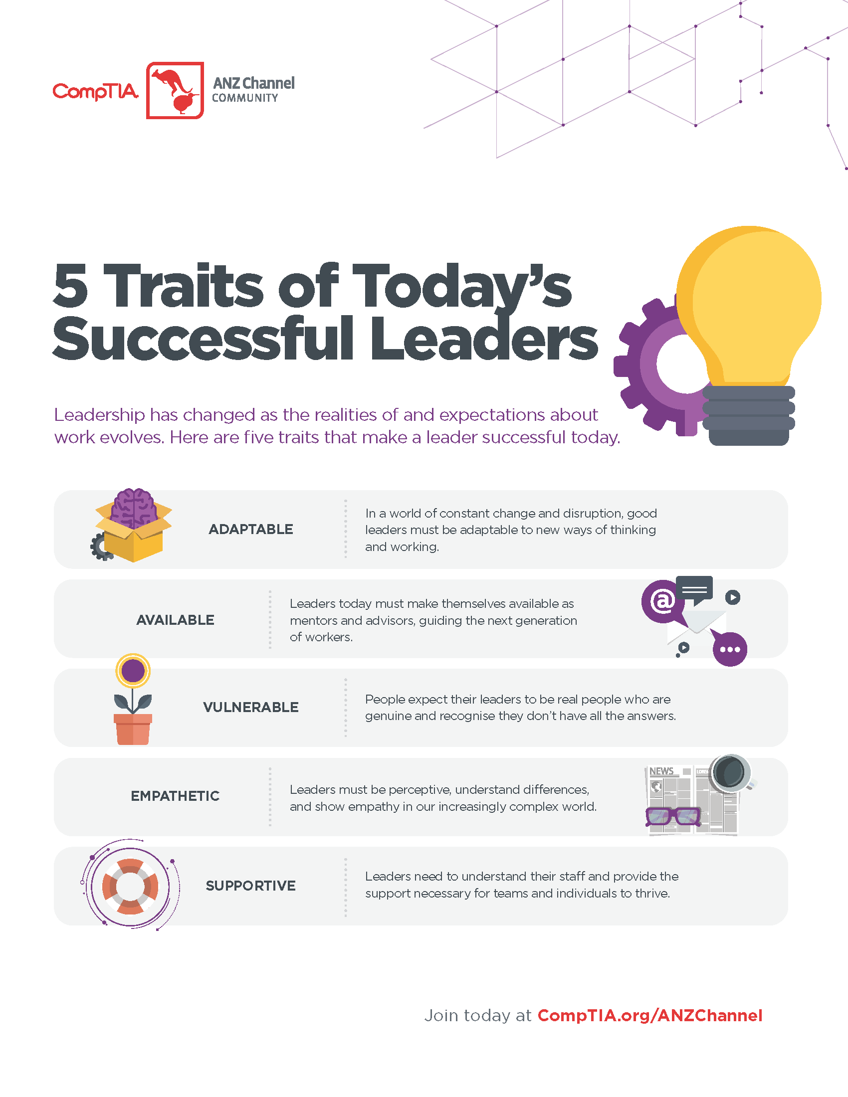 5 Traits of Todays Successful Leaders