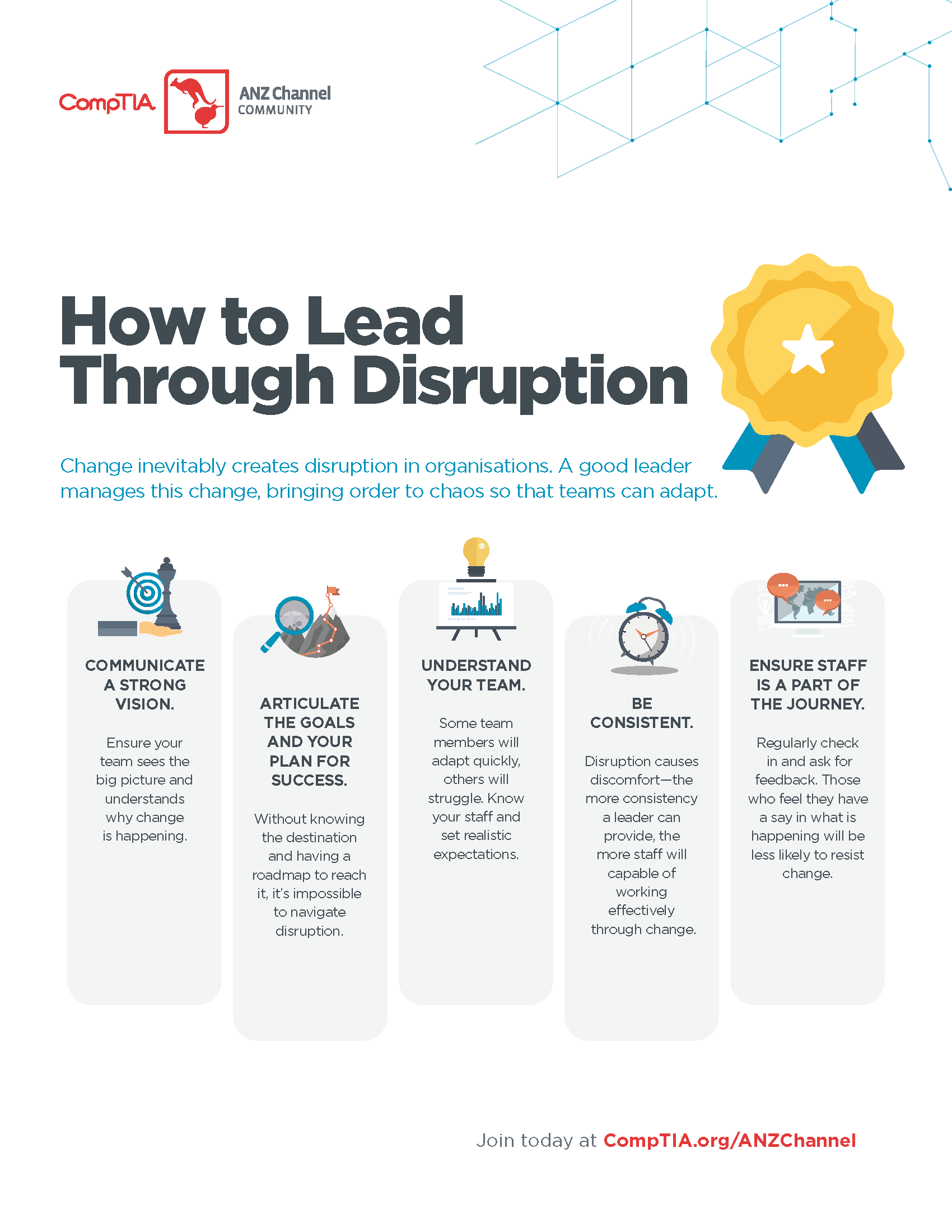 How to Lead Through Disruption