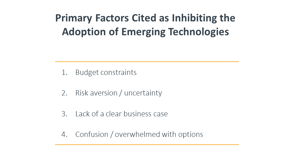 Primary factors cited as inhibiting the adoption of emerging technologies
