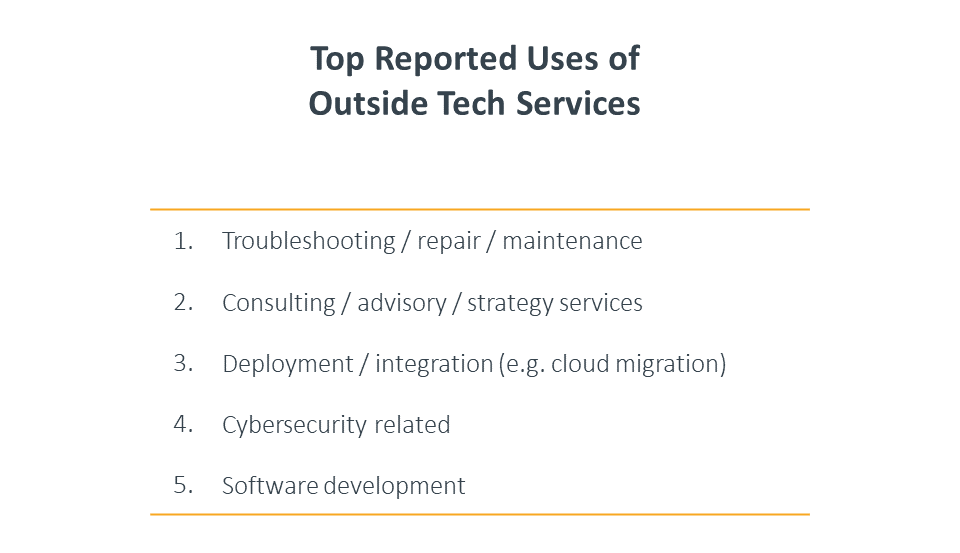 Top reported uses of outside tech services