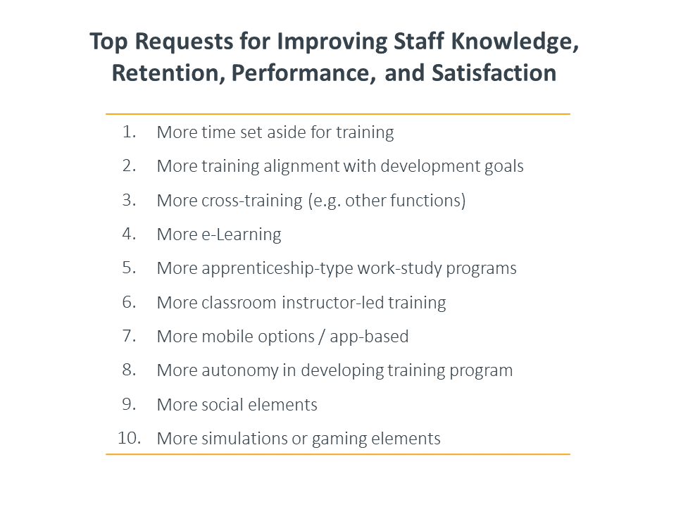 Top requests for improving staff knowledge, retention, performance, and satisfaction