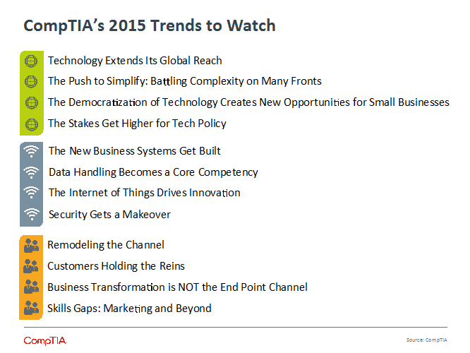 CompTIA's 2015 Trends to Watch