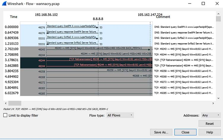 A screenshot showing how to view packet flow statistics in Wireshark