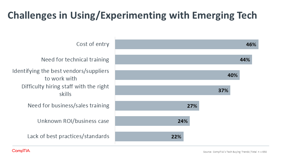 Challenges in Using Experimenting with Emerging Tech