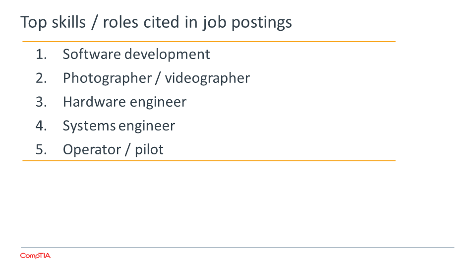 top-skills-roles-cited-in-job-postings