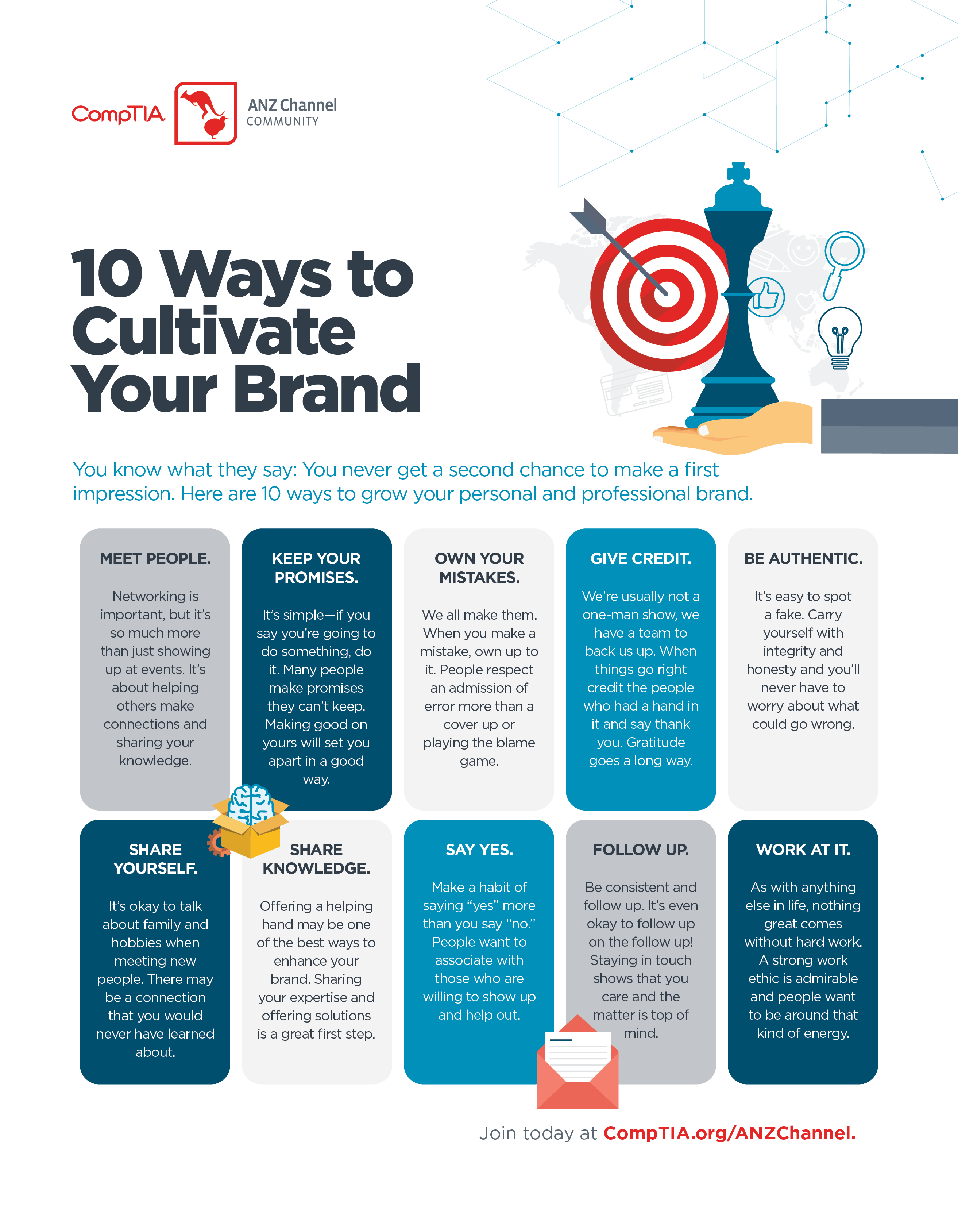 10 Ways to Cultivate Your Brand